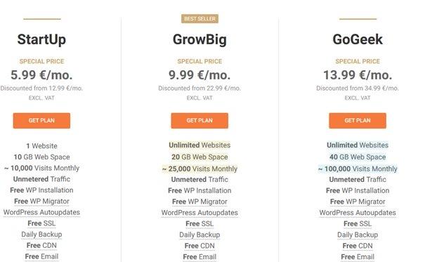 SiteGround: beste WordPress hosting, maar Engelstalig